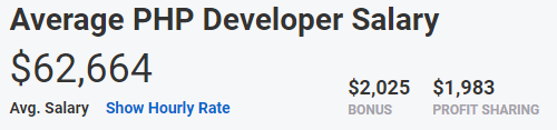 Salary Of a PHP Developer as of March 2019 (Source: payscale.com)